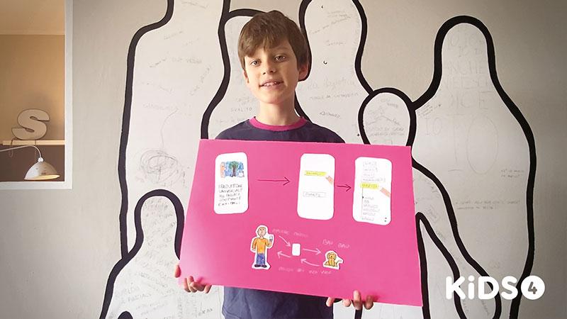 KiDS4 raccoglie dai bambini idee per il futuro e invenzioni per risolvere i problemi ambientali.